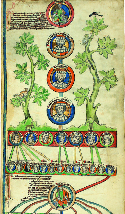 Genealogy of the English Kings, Genealogical Chronicle of the English Kings, England, East Anglia, c. 1300–07, London, British Library, Royal 14 B. vi